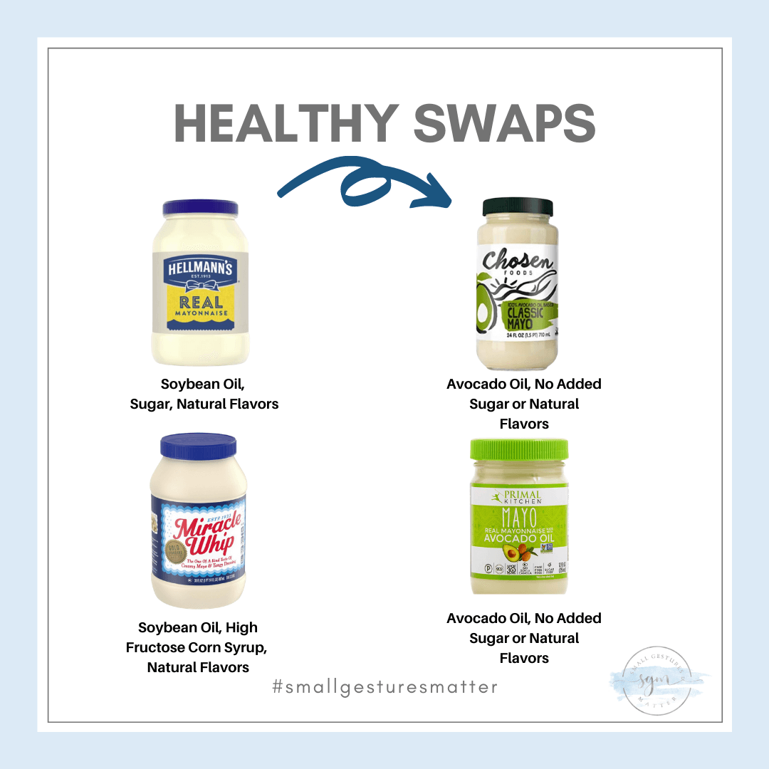 Healthy Swaps for Mayonnaise